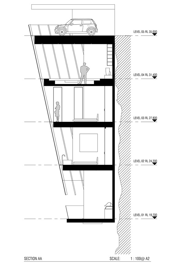 immovlan.be - cliff house plan