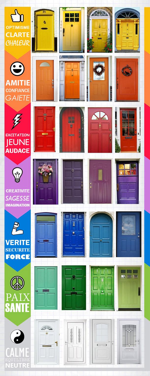 Actu immo la couleur de votre porte d - Encadrement porte couleur differente ...