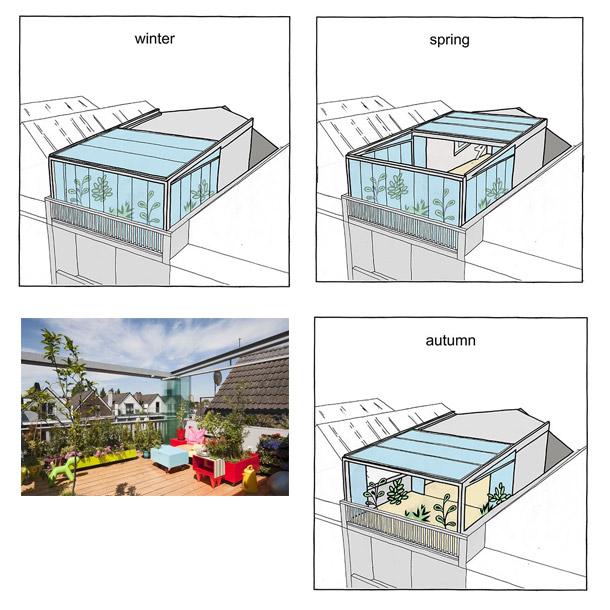 idée rénovation sur Immovlan.be - terrasse originale au coeur de la ville