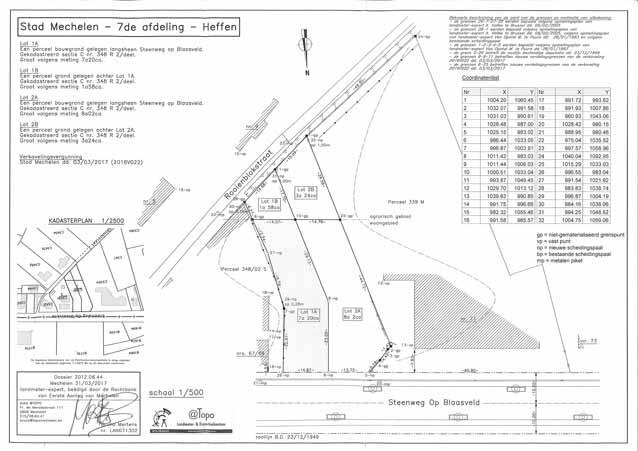 Development site in public sale - 2801 Heffen (RAH57393)